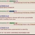 Proud Boys on 4chan Threatening Violence