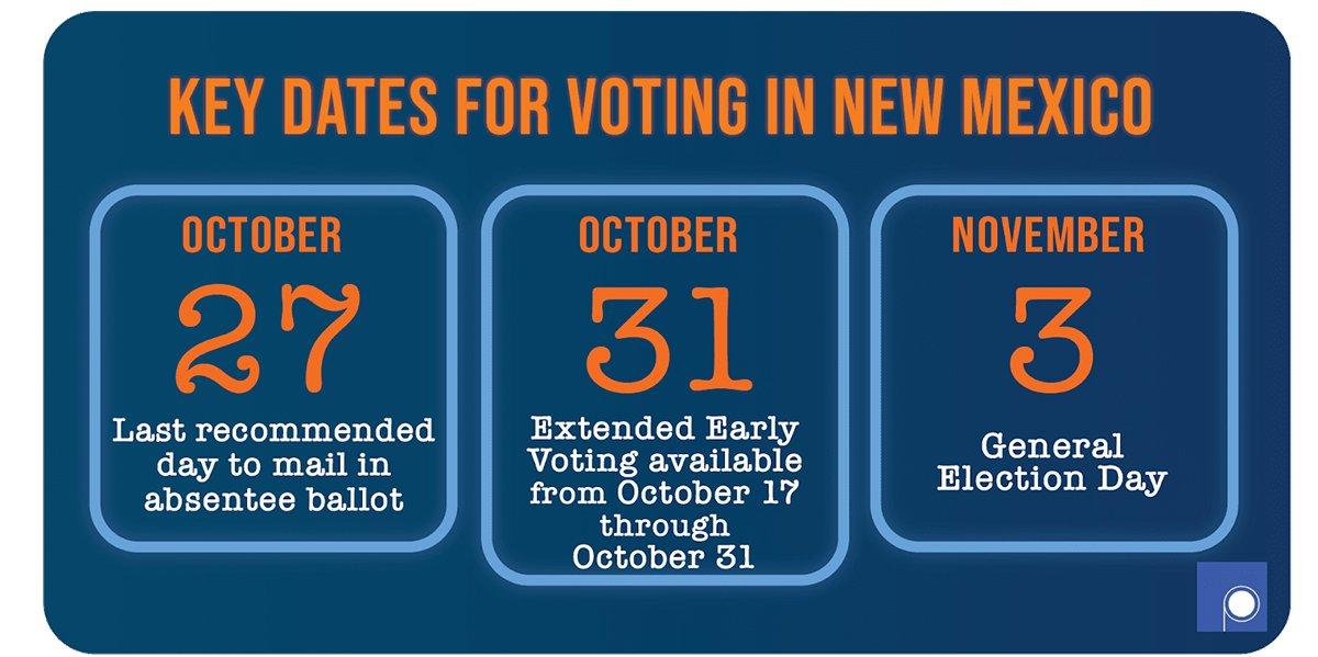 Key 2020 NM Election Dates
